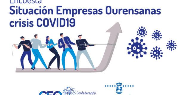 Encuesta para conocer las necesidades de las empresas ourensanas ante la crisis del COVID-19